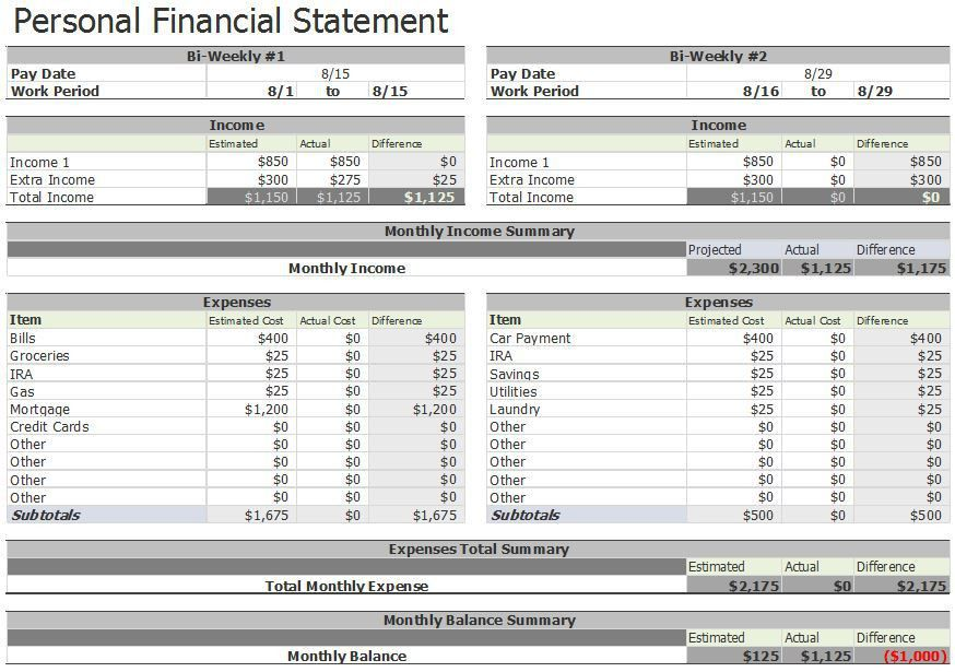 Sample Financial Summary Template. Personal Financial Statement ...