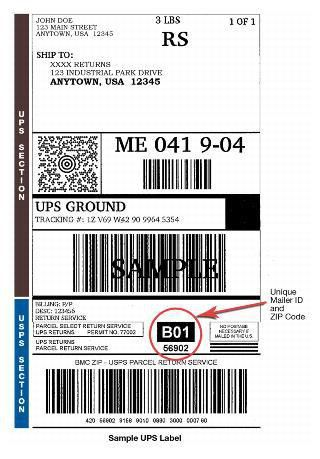 Field Information Kit: Ground Shipping Parcel Return Service