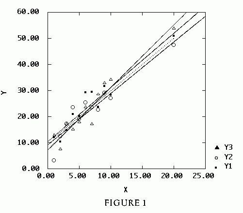 Journal of Statistics Education, V2N2: Laviolette
