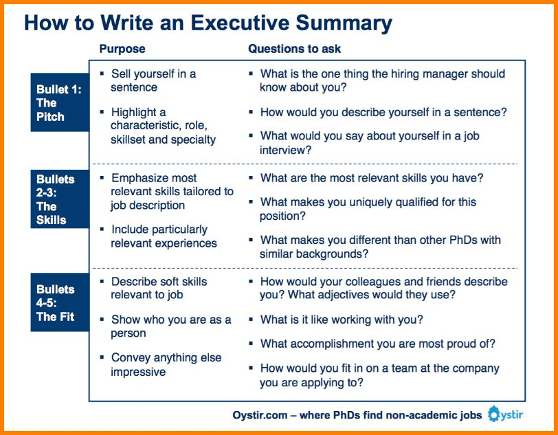 8+ executive report template | resume reference
