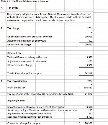 Templates - Fair Tax Mark