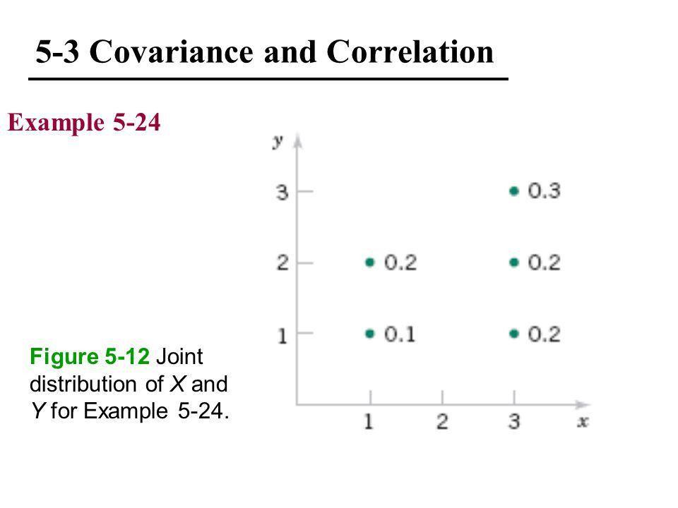 5-1 Two Discrete Random Variables Example Two Discrete Random ...