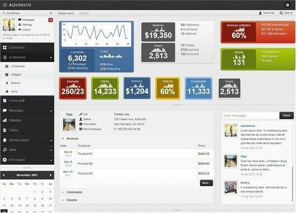 46 Highly Responsive Admin Templates for Your Websites | 99Points