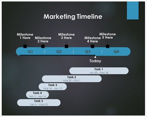 Marketing Timeline Template – 7+ Free Excel, PDF Documents ...
