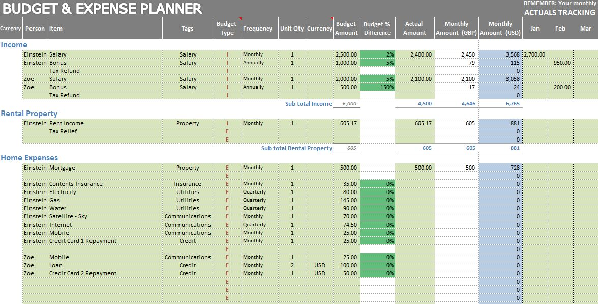 Download Excel Personal Expense Tracker - 7 Templates for tracking ...