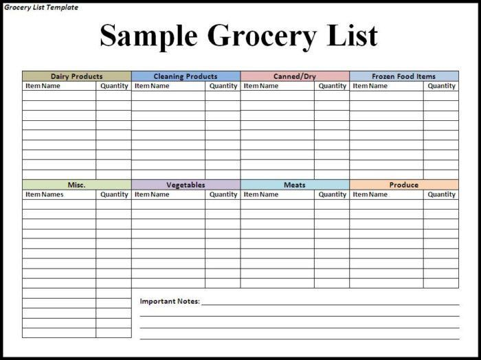 Personal Grocery List And Shopping List Template Spreadsheet ...