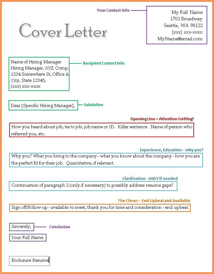 19+ Cover Letter Quotes | Cover Letter Inventory Management ...