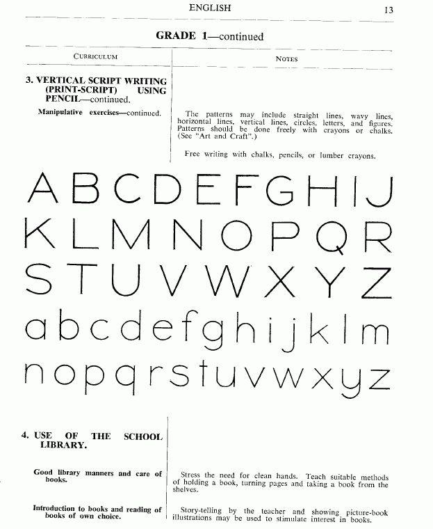 Beginning Handwriting | Chapter 4: Didactic Literacy Pedagogy ...