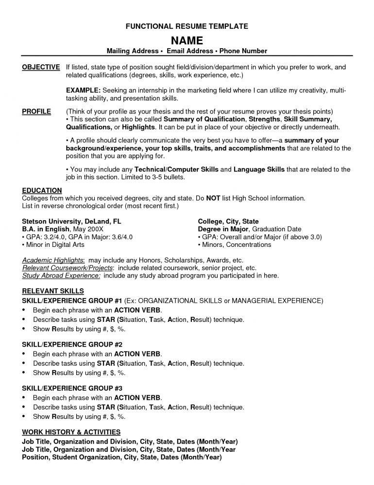Functional Format Resume Sample Resume - Schoodie.com