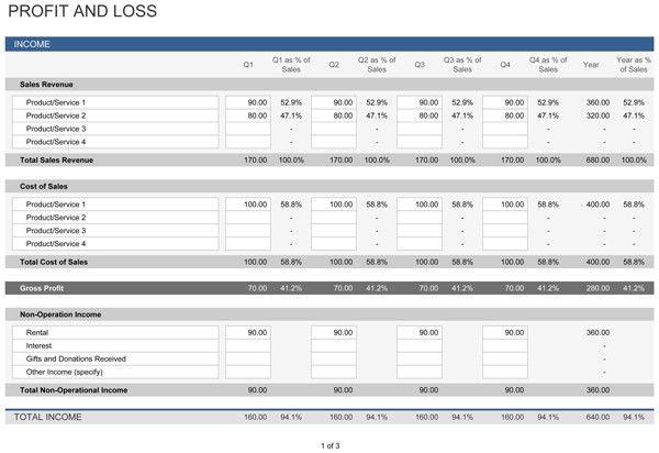 Profit Loss Statement Template – bikeboulevardstucson.com