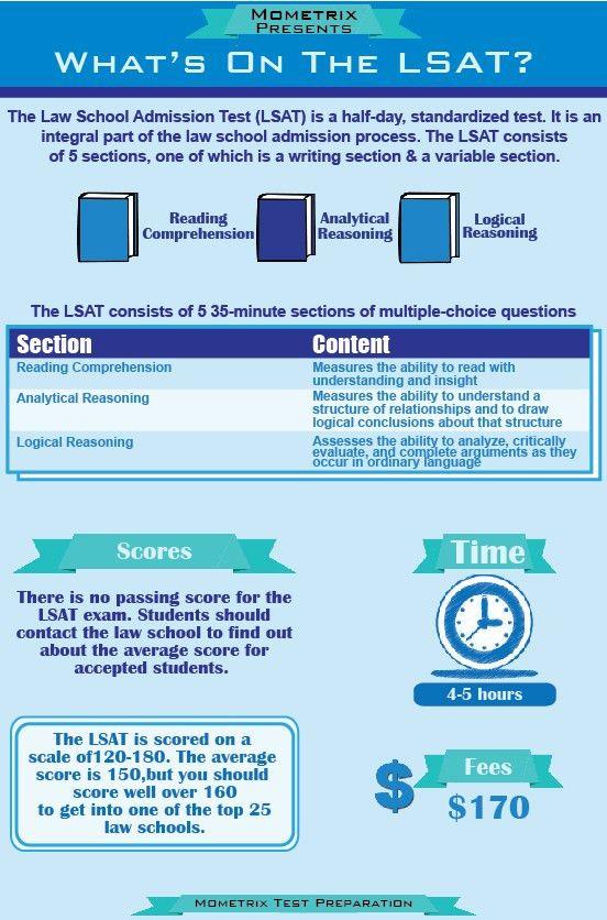 LSAT Study Guide   Free LSAT Practice Test