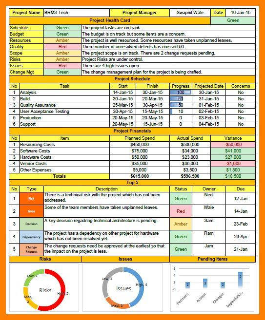 6+ weekly status report   army memo format