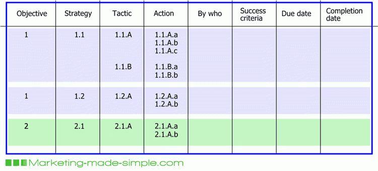 Marketing plan - Marketing made simple