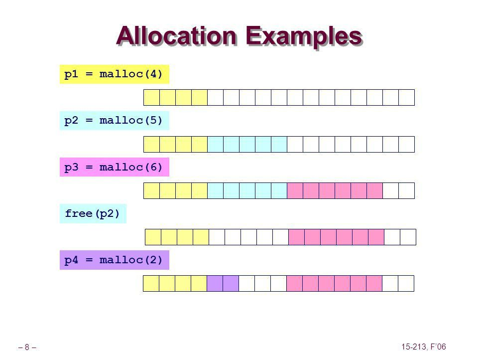 Dynamic Memory Allocation I November 1, 2006 Topics Simple ...