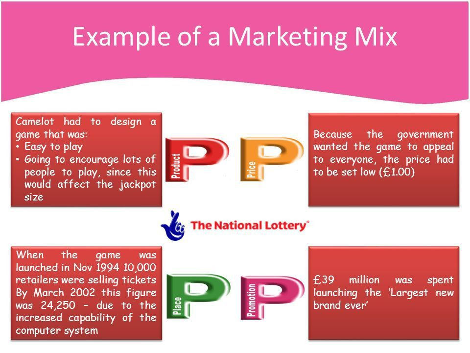 Lesson 1 – Marketing and Market Research - ppt video online download
