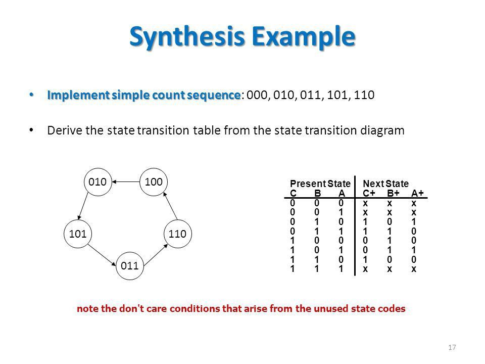 "ENGG3190 Logic Synthesis ""Sequential Circuit Synthesis"" - ppt ..."