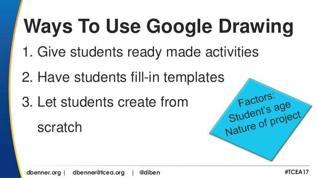 Spark Creativity in your Classroom with Google Drawings - TCEA 2017