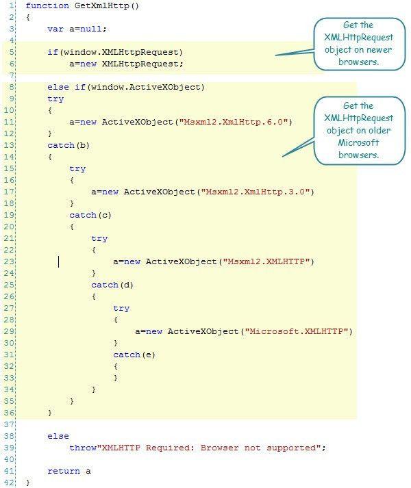 infiniteZest.com: XMLHttpRequest and AJAX on maps.live.com