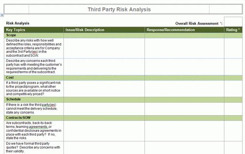 Perform Quantitative Risk Analysis Templates | Project Management ...