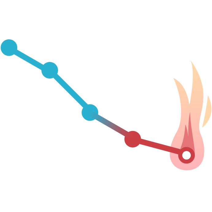 Track Your Agile Project: Burndown Chart | Intland Software