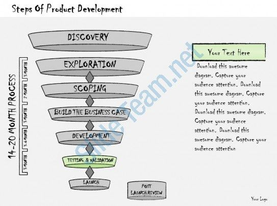 1013 Business Ppt Diagram Steps Of Product Development Powerpoint ...