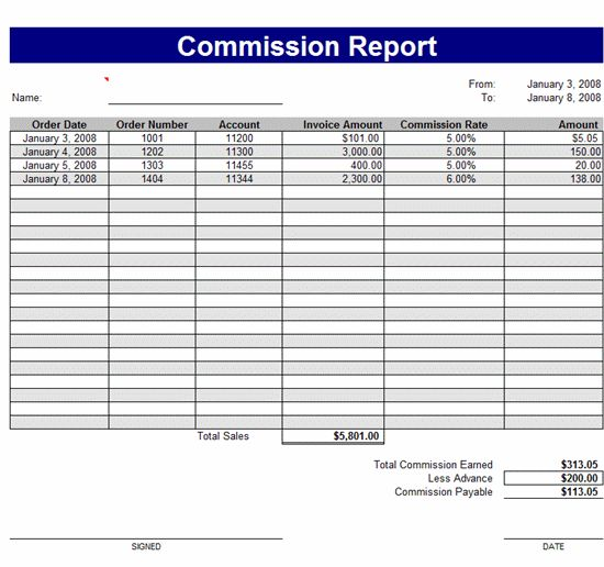 Download Commission Report Related Excel Templates for Microsoft ...