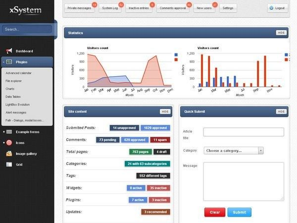 45 Professional And Premium Backend Admin Panel Templates | Artatm