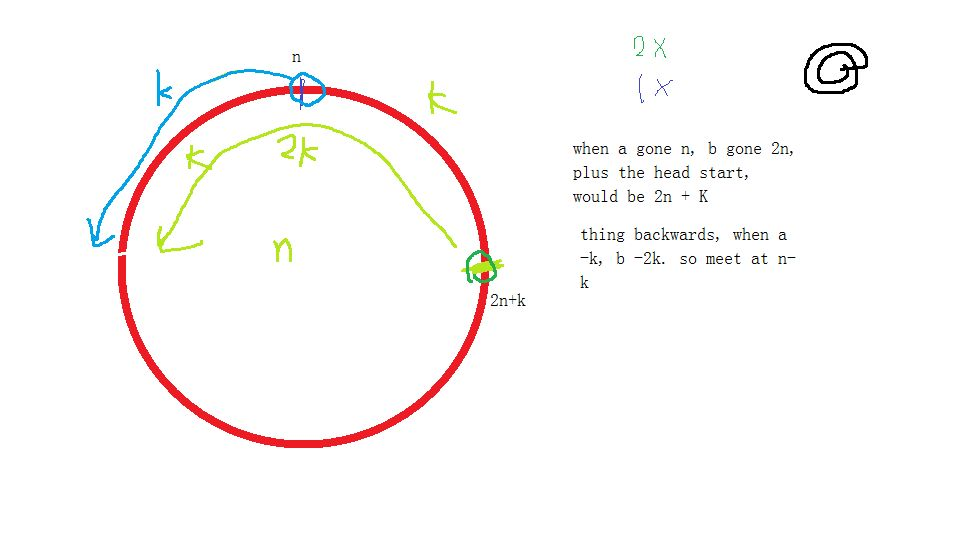 2.5 LinkedList – find the beginning of loop in a circular ...
