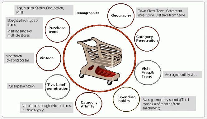 Psychographic Consumer Profiling – Glasstire