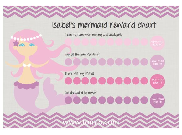 Cute Printable Kids Charts Reward System for Girls : Helloalive