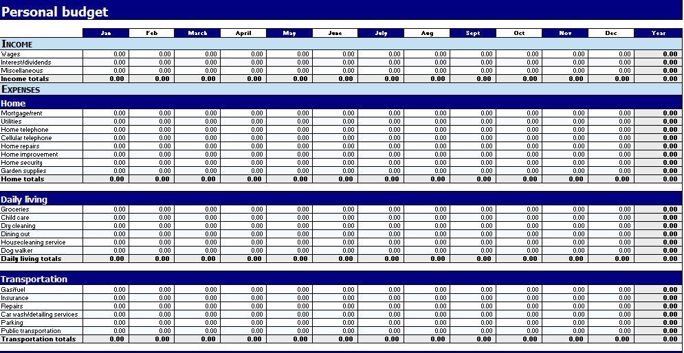 Business Budget Templates for Excel | Budgeting Excel Templates