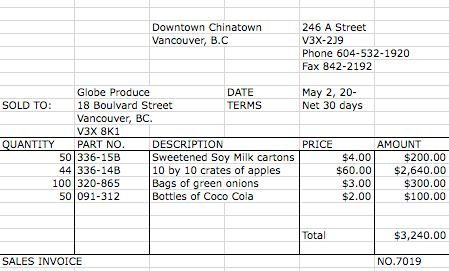 Sales Invoice - Singh and Ming Supermarket