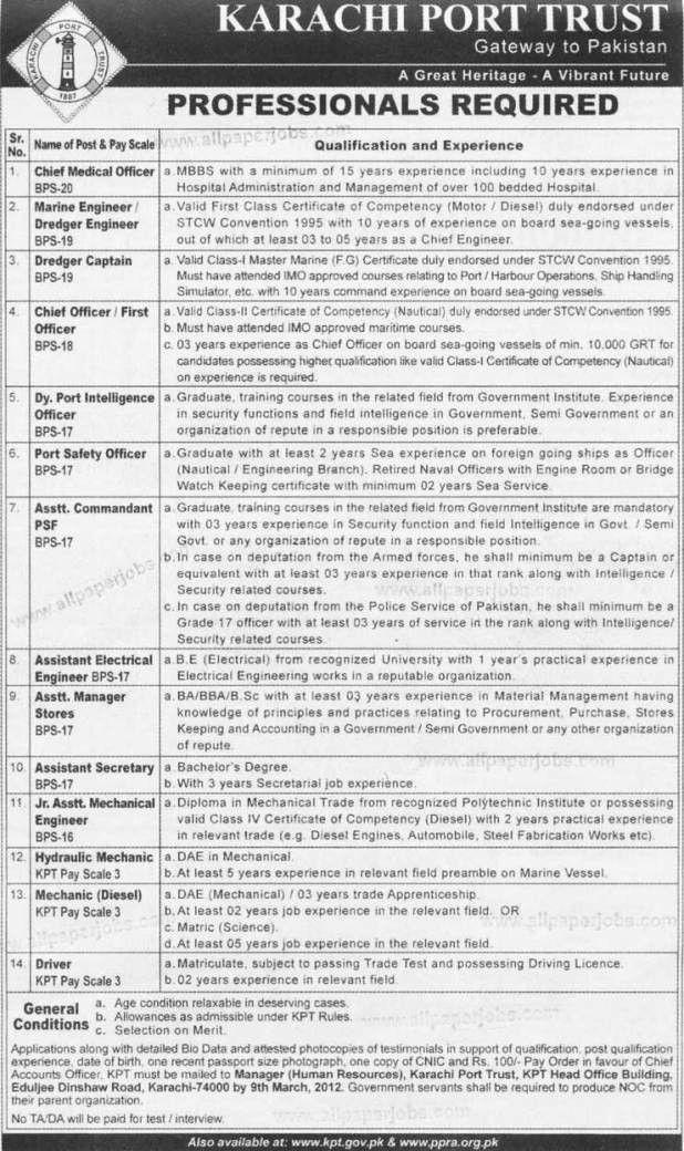 KPT Job, Karachi Port Trust Job, Marine Engineers, Chief Medical ...