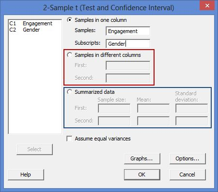 Independent t-test in Minitab - Procedure, output and ...