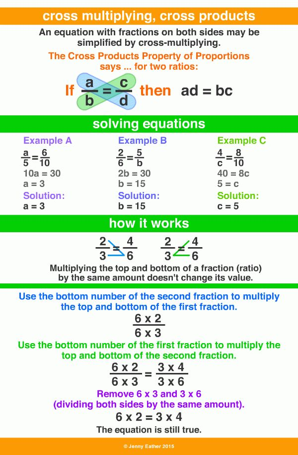 cross multiplying, cross products ~ A Maths Dictionary for Kids ...