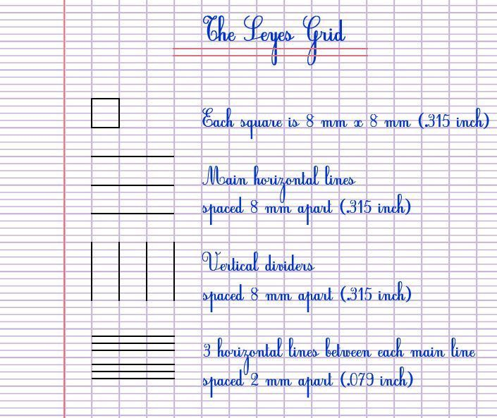 Best 25+ Ruled paper ideas on Pinterest | Lining paper, Paper ...