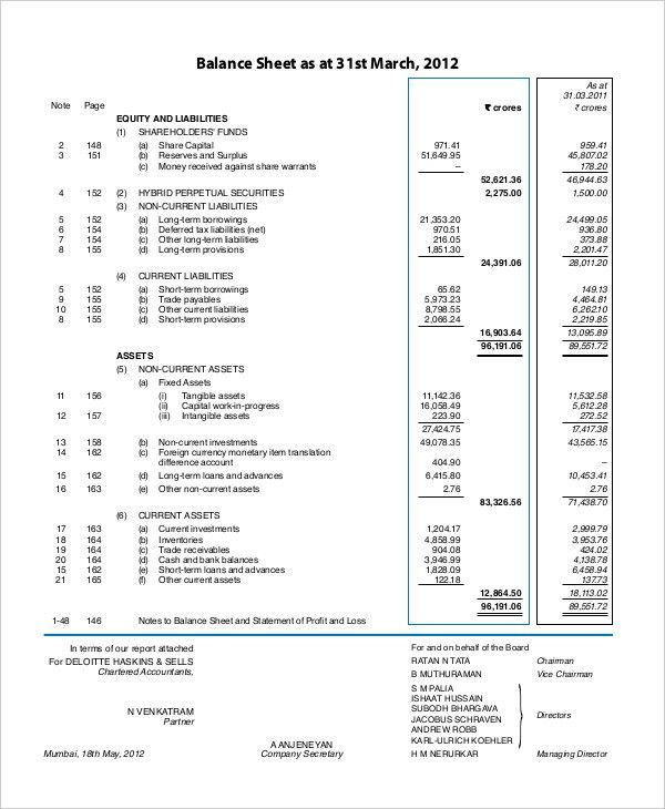 Simple Balance Sheet - 13+ Free Word, Excel, PDF Documents ...