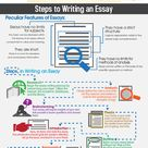 How To Write A Essay For Kids