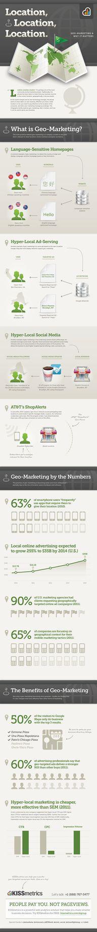 ¿Qué es el Geo-Marke