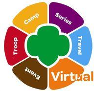 Virtual Pathway: lim