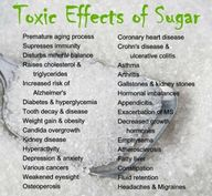 Toxic Effects of Sug