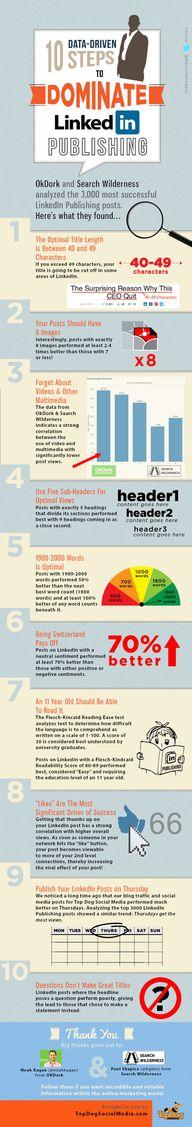 10 tips for LinkedIn