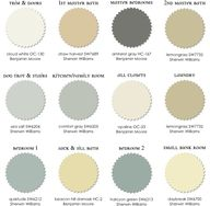 Paint colors for the