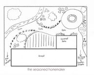 6 Landscaping Tips f
