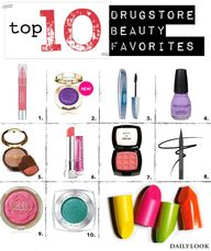 Top 10 Drugstore Bea...
