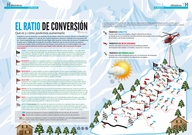 El ratio de conversi