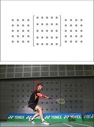 図:ラージゾーン(3パターン)