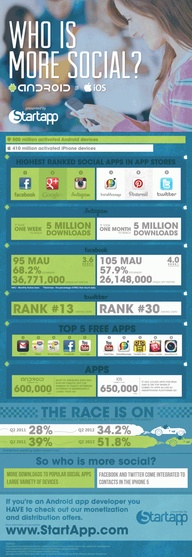 #INFOGRAPHIC: WHO IS