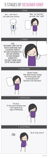 5 Stages of Designer