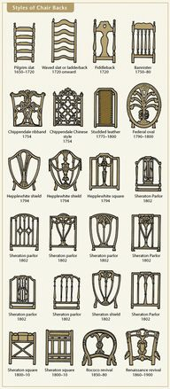 Styles of chair back